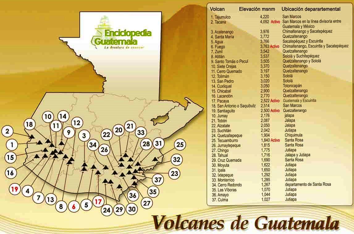 ¿Cuantos volcanes hay en Guatemala?