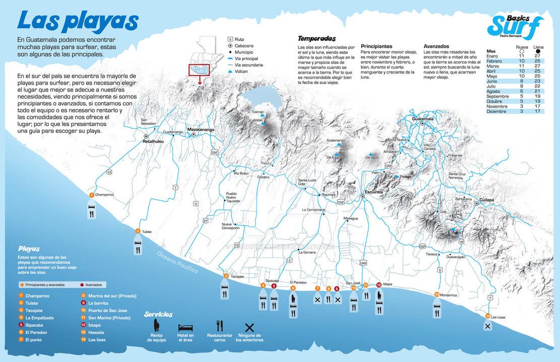 Principales playas de Guatemala